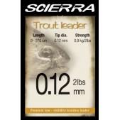 Scierra Trout Leader Aukla